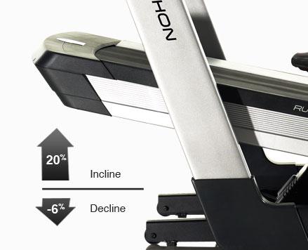 Pro-From Boston Marathon Treadmill