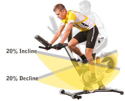 Tour De France Bike Incline and Decline